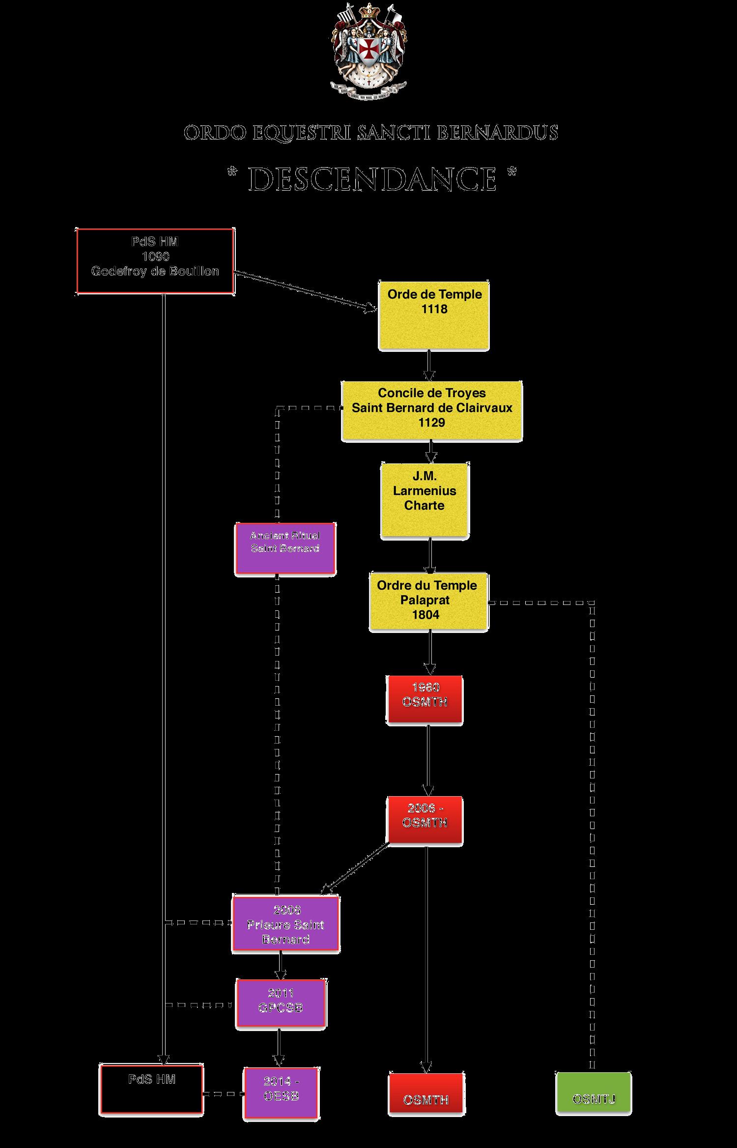 structura-oesb-page-001-mic